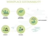 Embracing Sustainability in the Workplace June ONLINE - Spring 2018