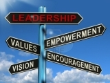 Leadership and Assertiveness