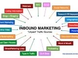 Inbound Marketing Certificate ONLINE - Spring 2018