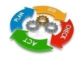 Program Evaluation for Nonprofits ONLINE