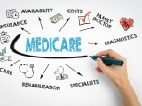 Medicare and Understanding It (Online)