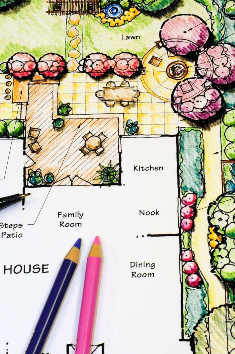 Original source: http://www.gardenshowblog.com/wp-content/uploads/2010/12/garden-plan-PS.jpg