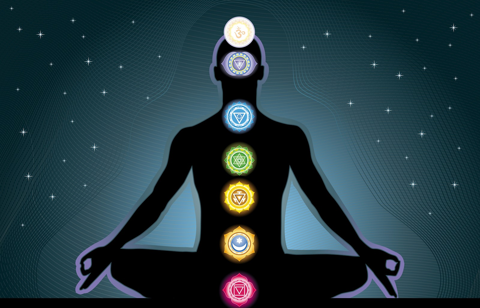 Toning for Chakras and Wellbeing