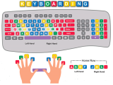 Keyboarding Online (Spring 2018)