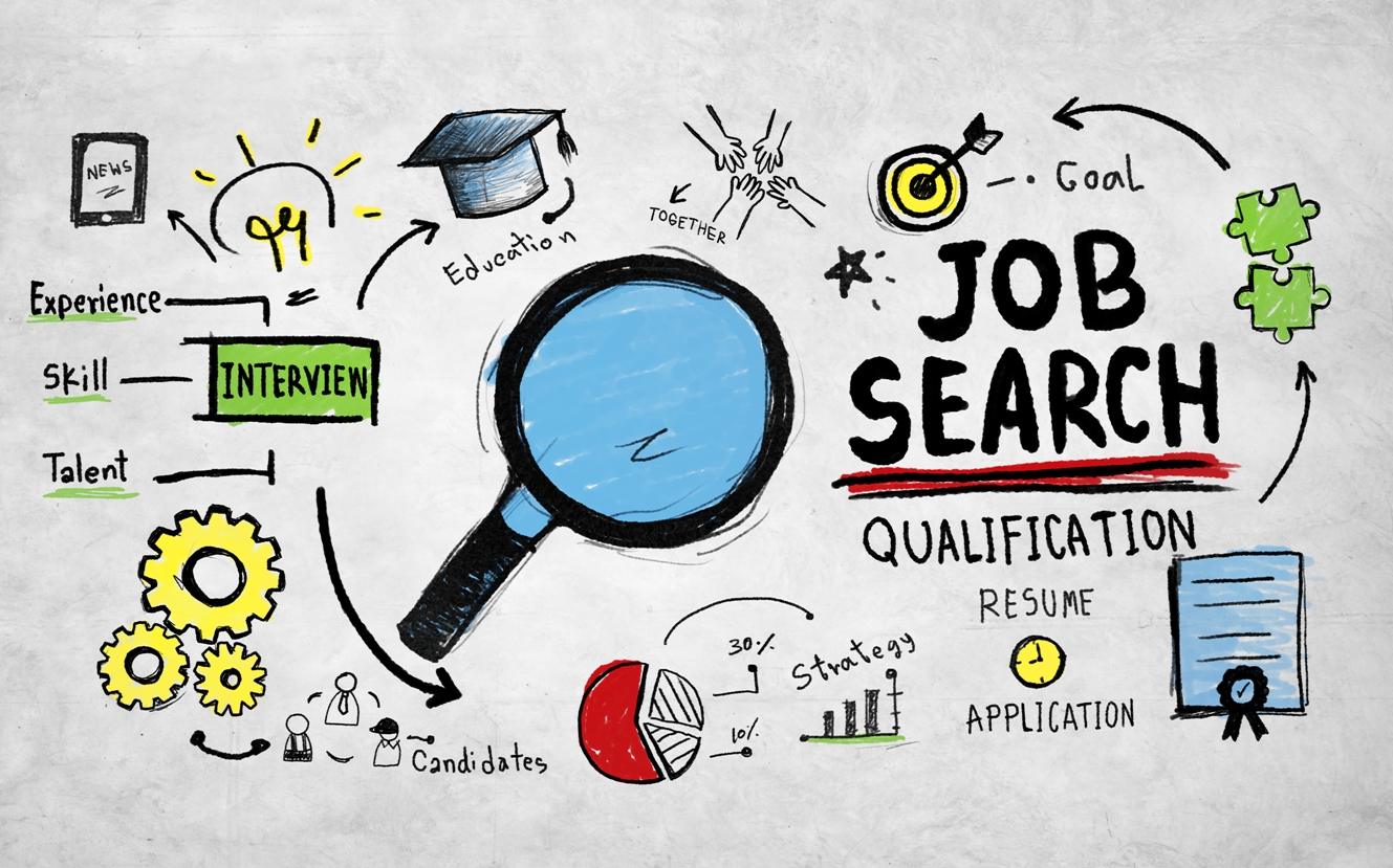 Career and Job Search Guidance
