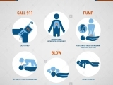 ADULT & PEDIATRIC CPR/FIRST AID/AED