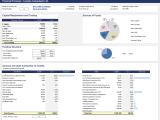 Mastering Excel Certificate ONLINE