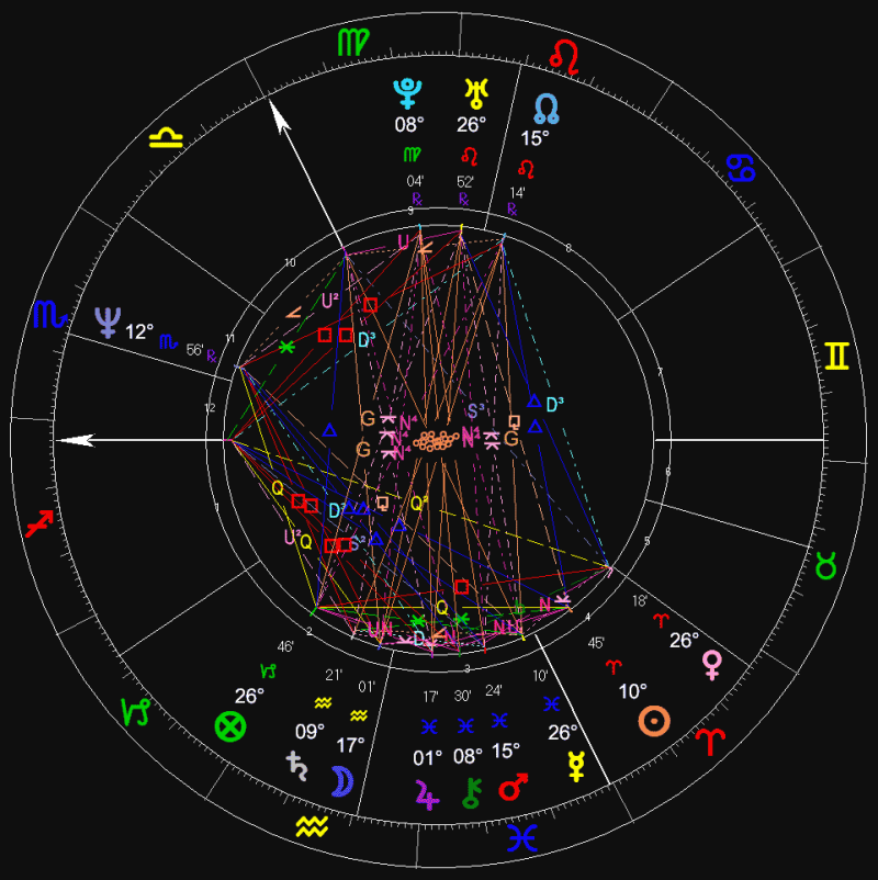 Original source: http://www.davidrowan.co.uk/images/David-Rowan-birth-chart.gif