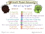 An Introduction to Growth Mindset