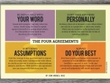 Living the Four Agreements