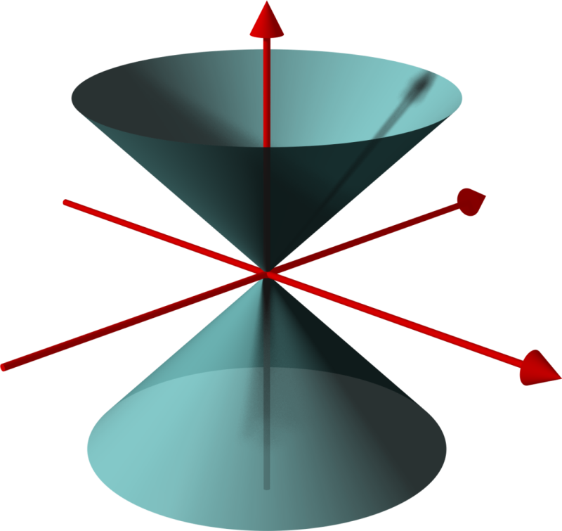 Original source: https://upload.wikimedia.org/wikipedia/commons/thumb/7/72/DoubleCone.png/1085px-DoubleCone.png