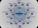Chemistry w/Lab