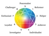 Enneagram: Self Discovery & Self Awareness (in person) Woodbury MS