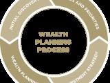 Wealth Planning 101