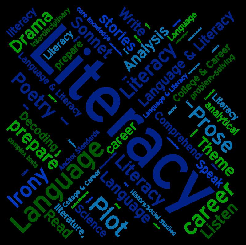 Original source: http://www.montereycoe.org/Assets/ed-services/Images/Wordles/Wordle-Lang&Lit.png