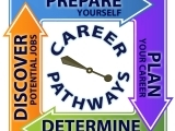 21st Century Workforce Initiative - Paid Work Experience Program - Informational Meeting (Session Two)