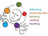 VIRTUAL English Language Learning Conversation Class
