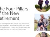 The Four Pillars of Retirement