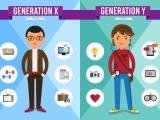 Generational Learning Styles ONLINE