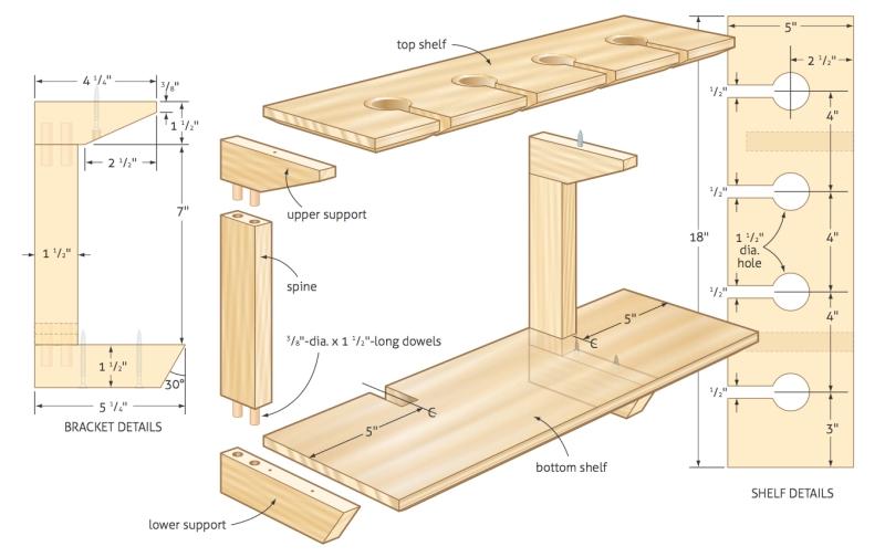 Original source: http://wonderfulwoodworking.com/wp-content/uploads/2014/10/Wineglass-display-shelf-woodworking-plans-03.jpg
